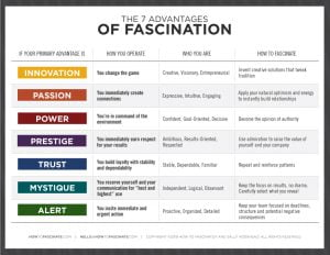 The-7-advantages-of-fascination | How to Fascinate