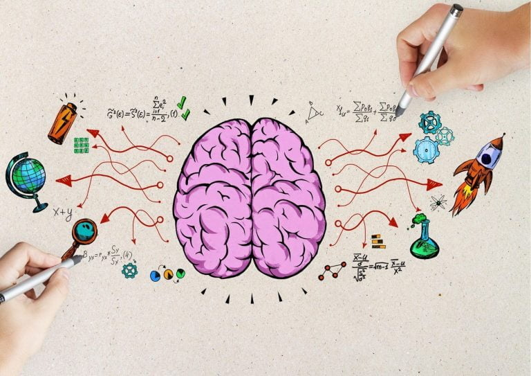 7 Powerful Creativity Techniques of Brainstorming by Yourself!