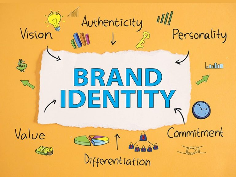 Don't Worry, You Can Build a Personal Brand: Just Follow 7 useful coverts.