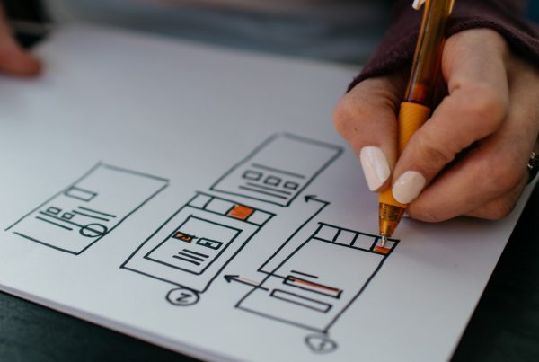 product designing